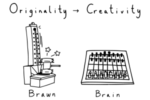 difference between originality and creativity