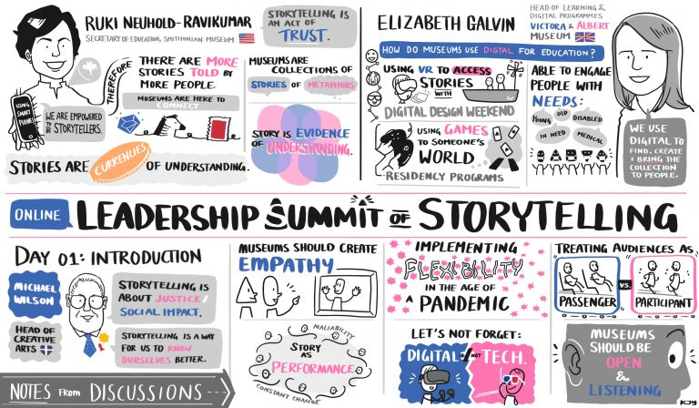 Leadership Summit of Storytelling